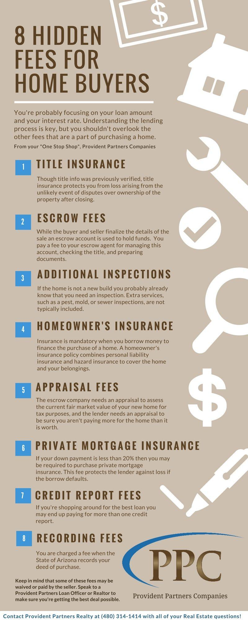 hidden fees infographic